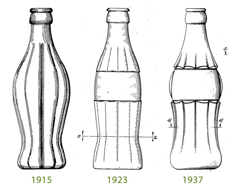 Design patents a crash course stone creek coca cola design patents from 1915 1923 and 1937 solutioingenieria Choice Image